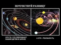 Найдены 14 Новых планет Солнечной системы / Вторая часть