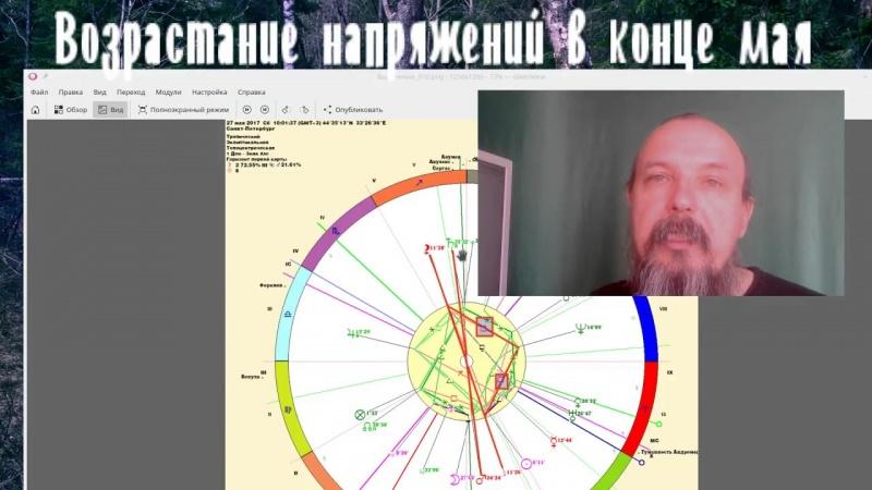 Астрологический прогноз. Напряжения в конце мая. Олег Боровик