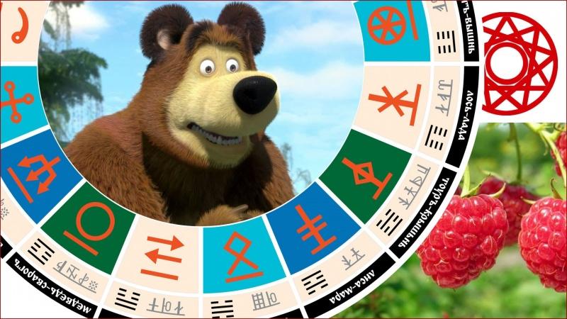Славянский гороскоп - чертог медведя 7 - 31 января