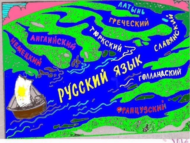 Происхождение языков