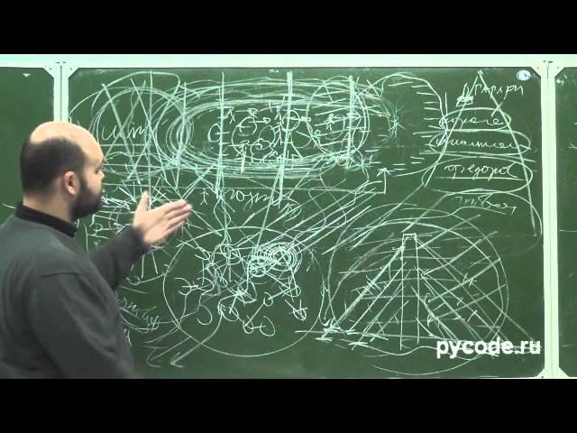 Человек и системная среда